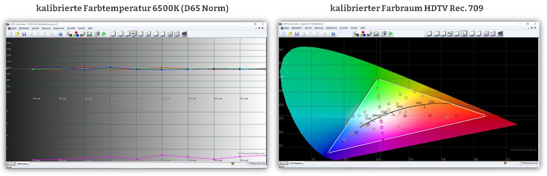 Beamer Kalibrierung - Farbtemperatur D65 Norm und Farbraum HDTV Rec. 709
