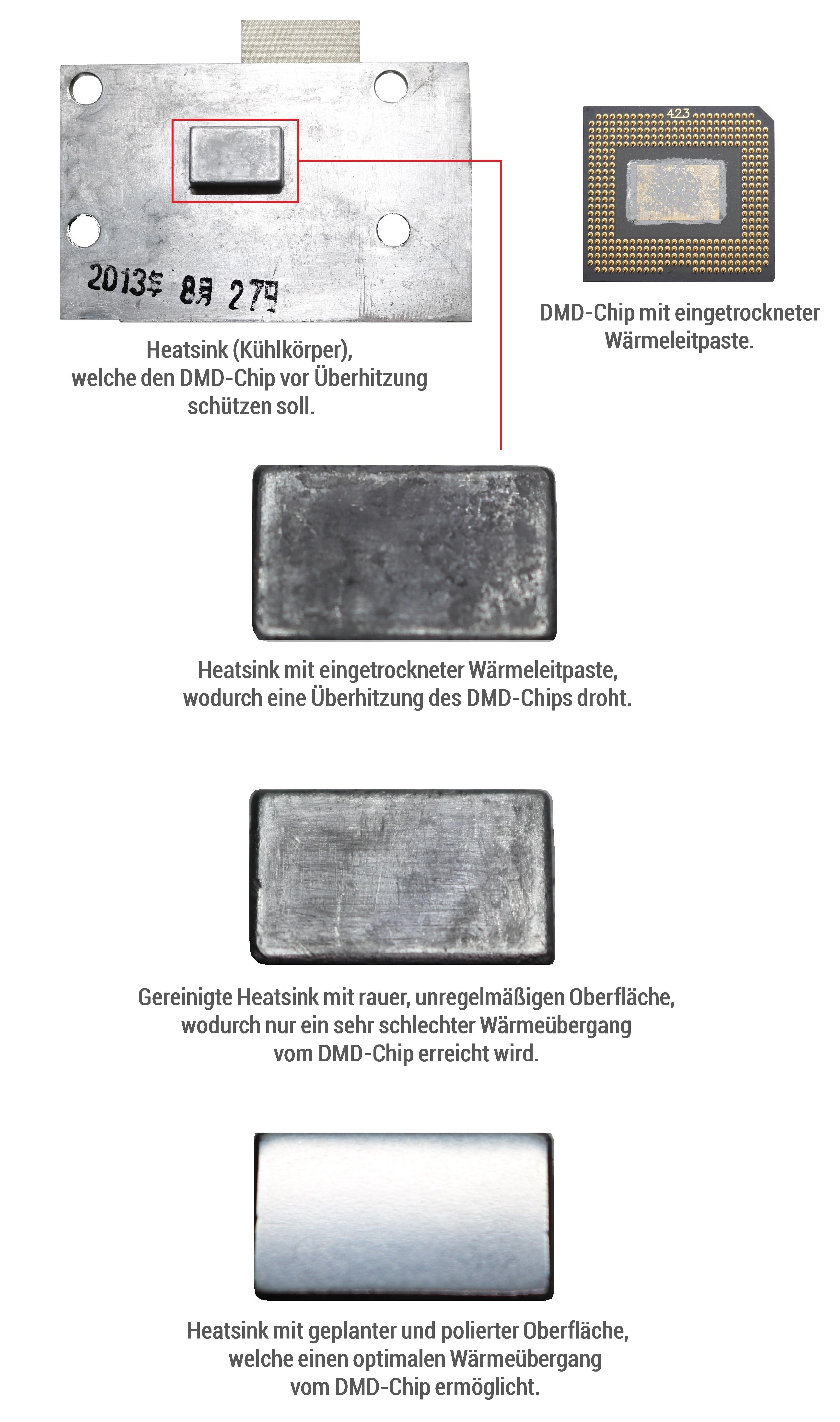 DLP-Heatsink-Tuning für DLP-Beamer